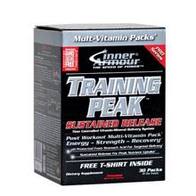 トレーニングピークマルチビタミンパック