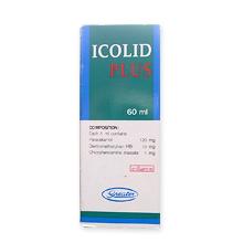 イコリッドプラス(風邪の症状)
